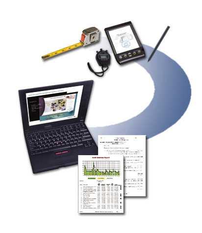 Ergonomic Software