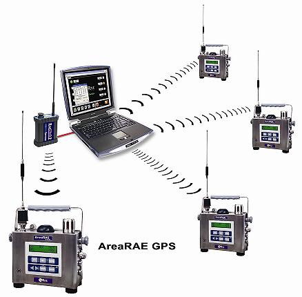 RAE Systems has delivered to the United States National Guard additional AreaRAE wireless Rapid Deployment Kits