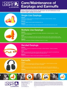 A new poster from Howard Leight details the care and maintenance of earplugs and earmuffs