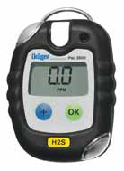 Hand-held monitors (and calibration kits) help to ensure workers are protected in confined spaces.